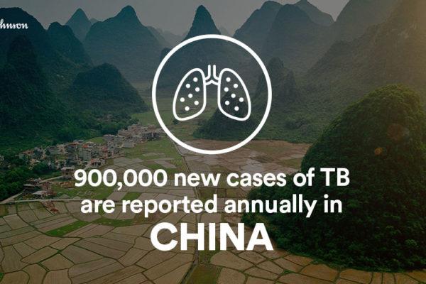 TB-INFORM_graphic_China